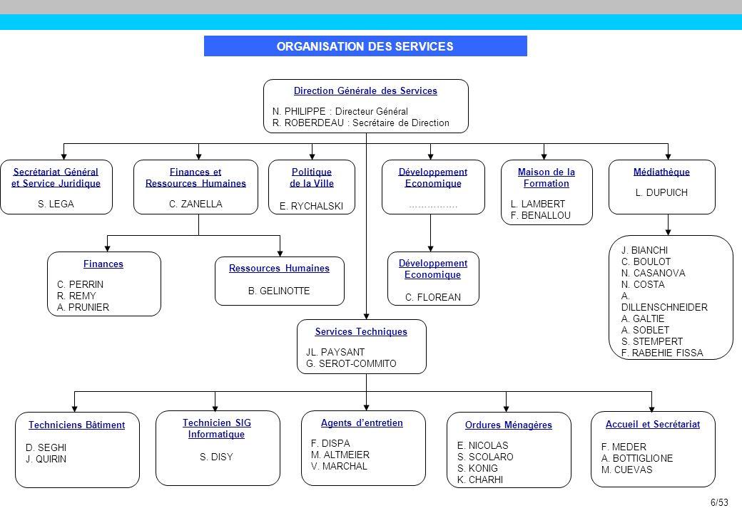 ORGANISATION DES SERVICES