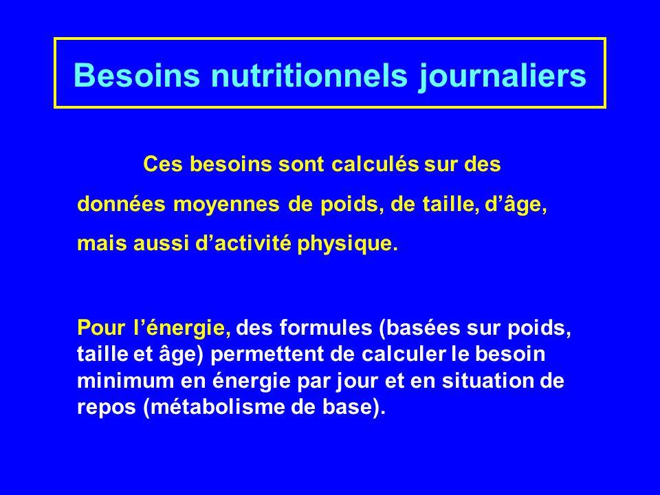 Besoins nutritionnels journaliers