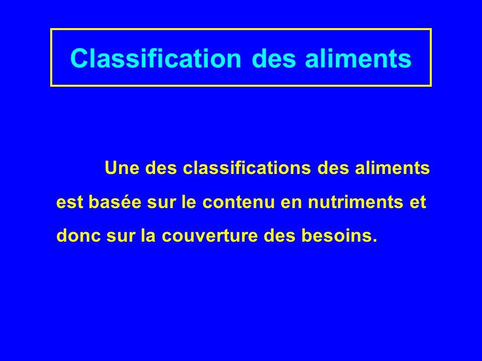 Classification des aliments