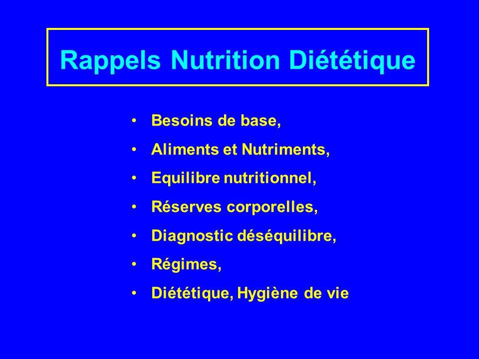 Rappels Nutrition Diététique