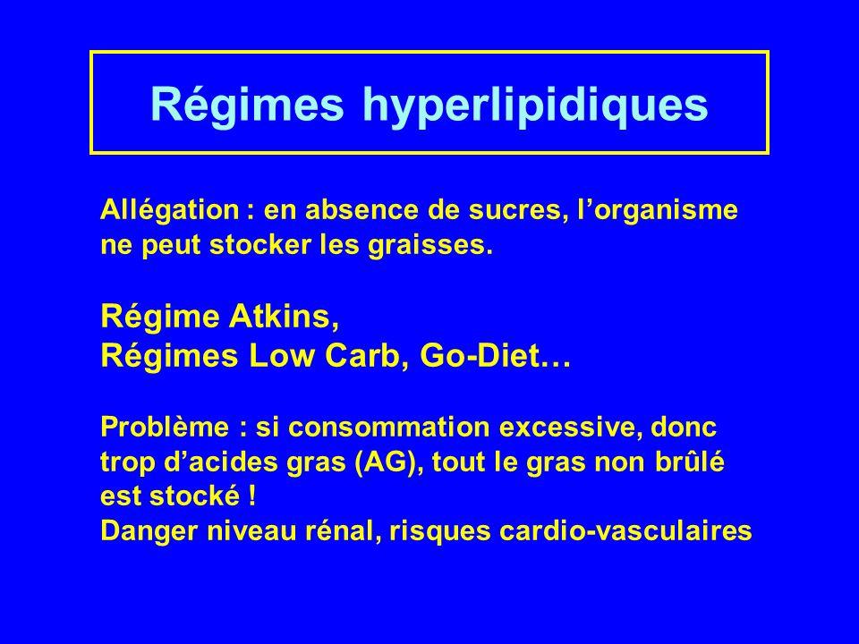 Régimes hyperlipidiques