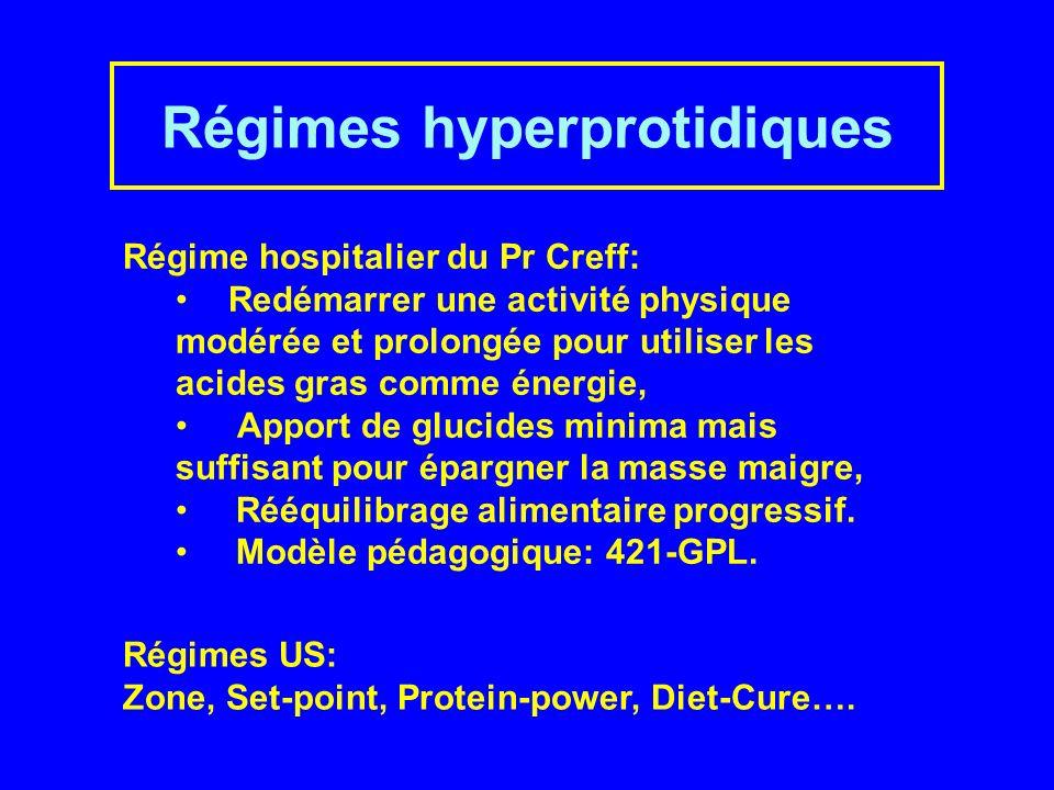 Régimes hyperprotidiques