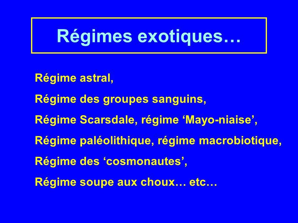 Régimes exotiques… Régime astral, Régime des groupes sanguins,