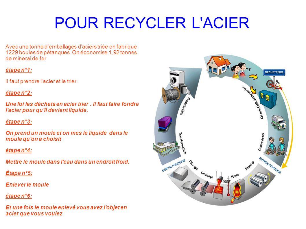 POUR RECYCLER L ACIER Avec une tonne d emballages d aciers triée on fabrique 1229 boules de pétanques. On économise 1,92 tonnes de minerai de fer.