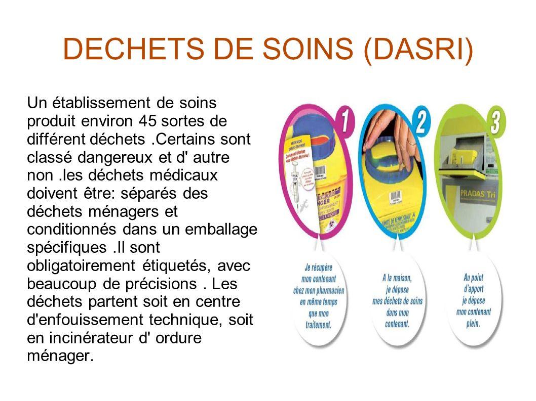DECHETS DE SOINS (DASRI)