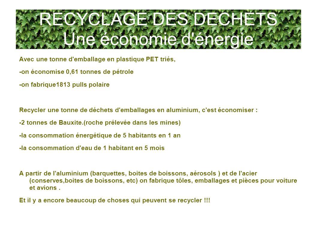 RECYCLAGE DES DECHETS Une économie d énergie