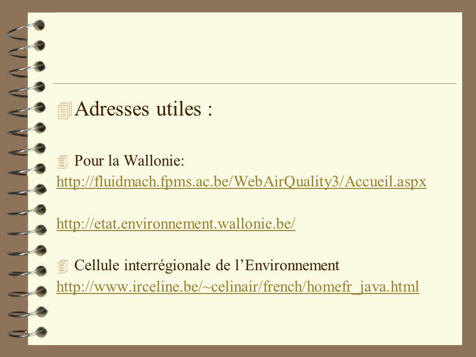 Adresses utiles : Pour la Wallonie: