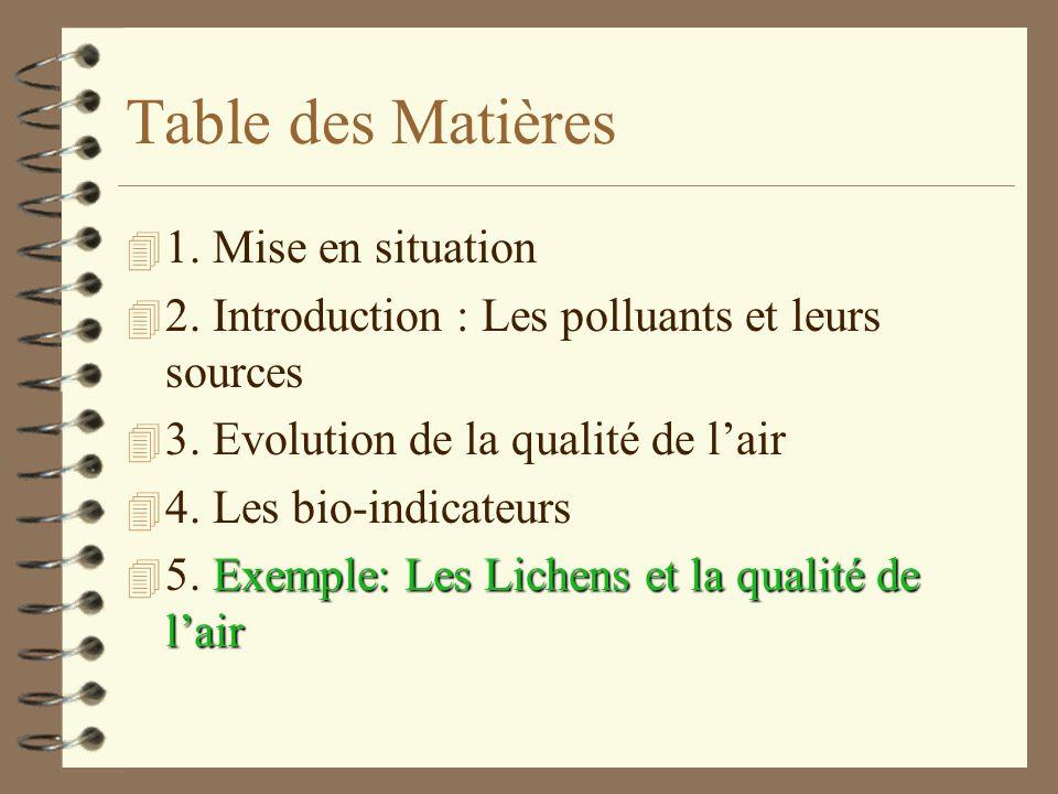 Table des Matières 1. Mise en situation