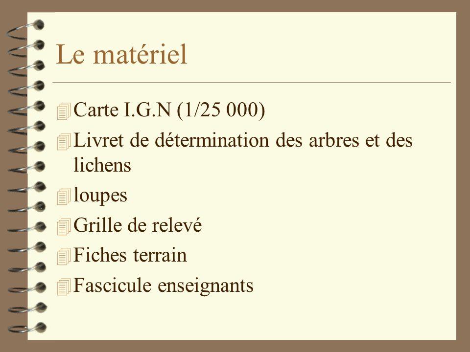 Le matériel Carte I.G.N (1/25 000)