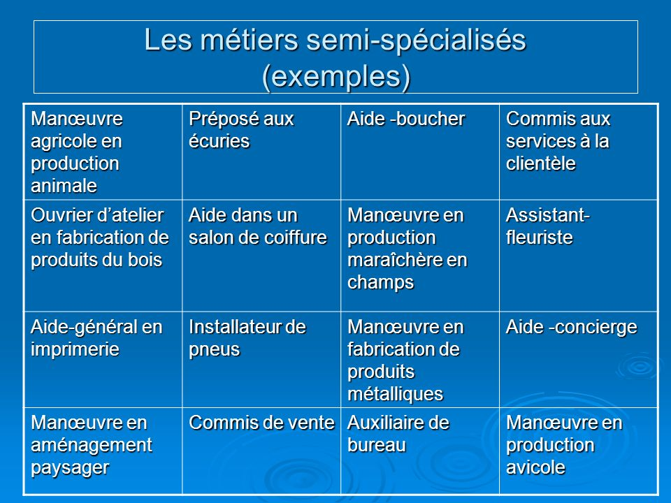 Les métiers semi-spécialisés (exemples)
