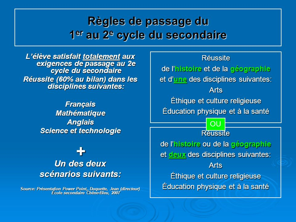 Règles de passage du 1er au 2e cycle du secondaire