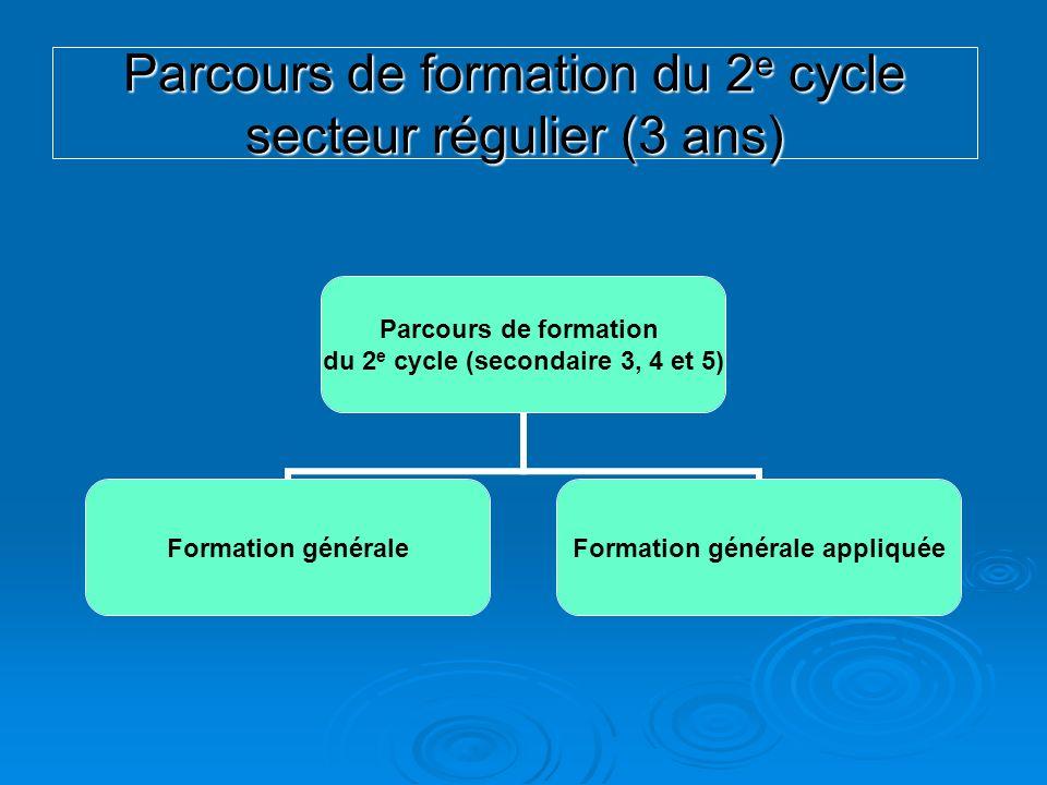 Parcours de formation du 2e cycle secteur régulier (3 ans)