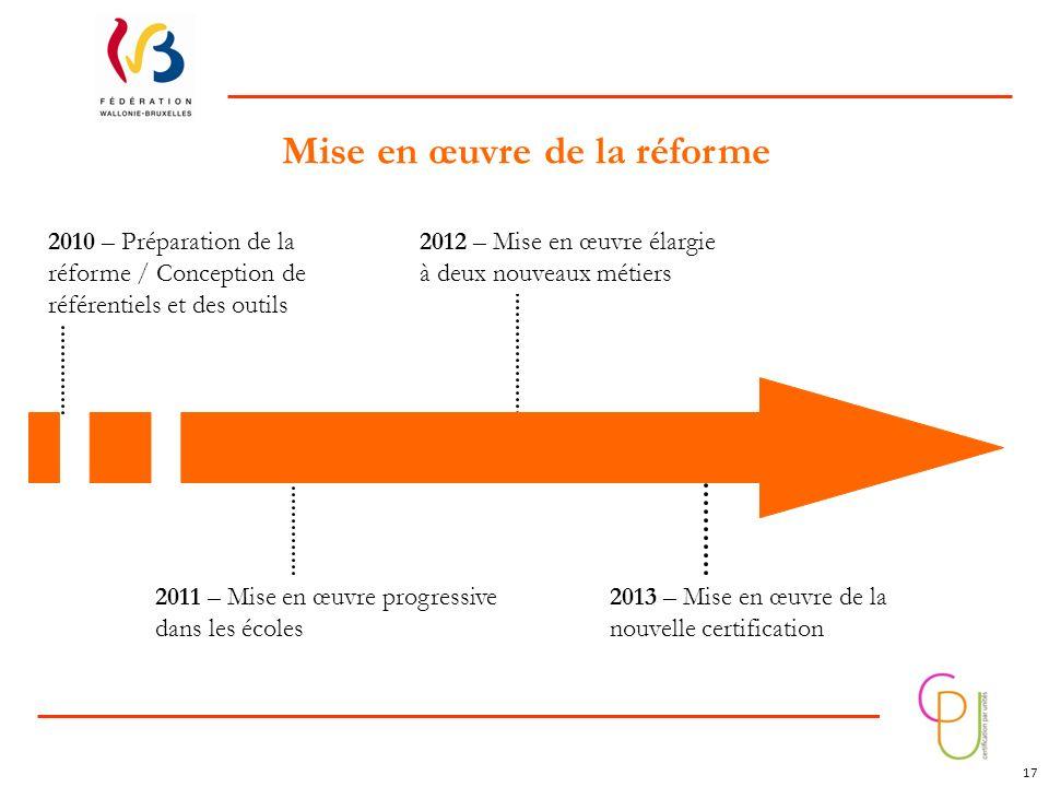 Mise en œuvre de la réforme