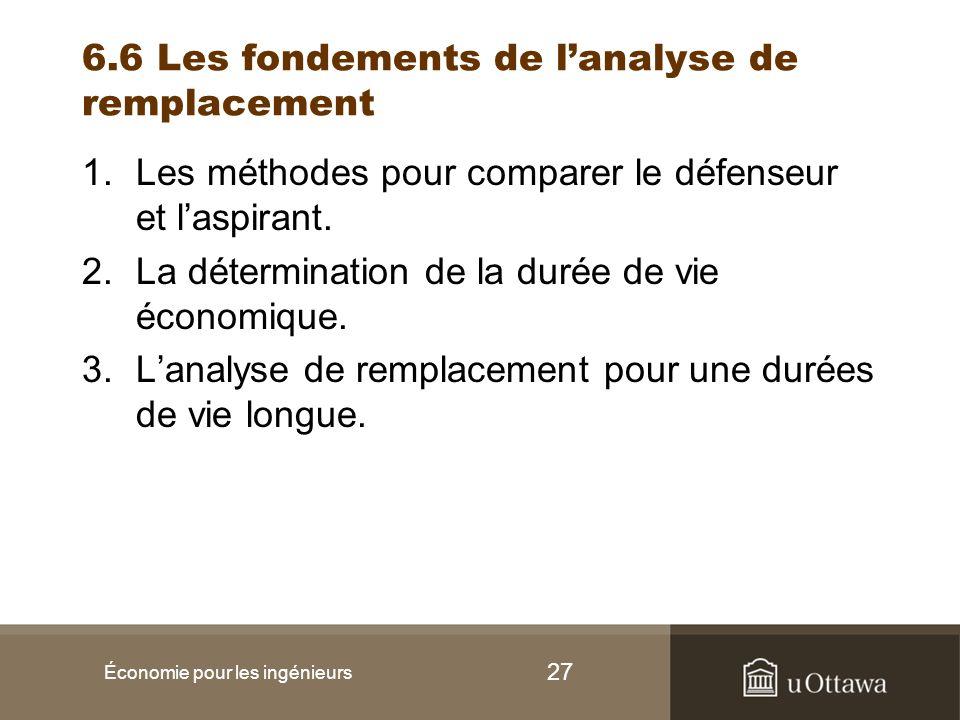 6.6 Les fondements de l'analyse de remplacement