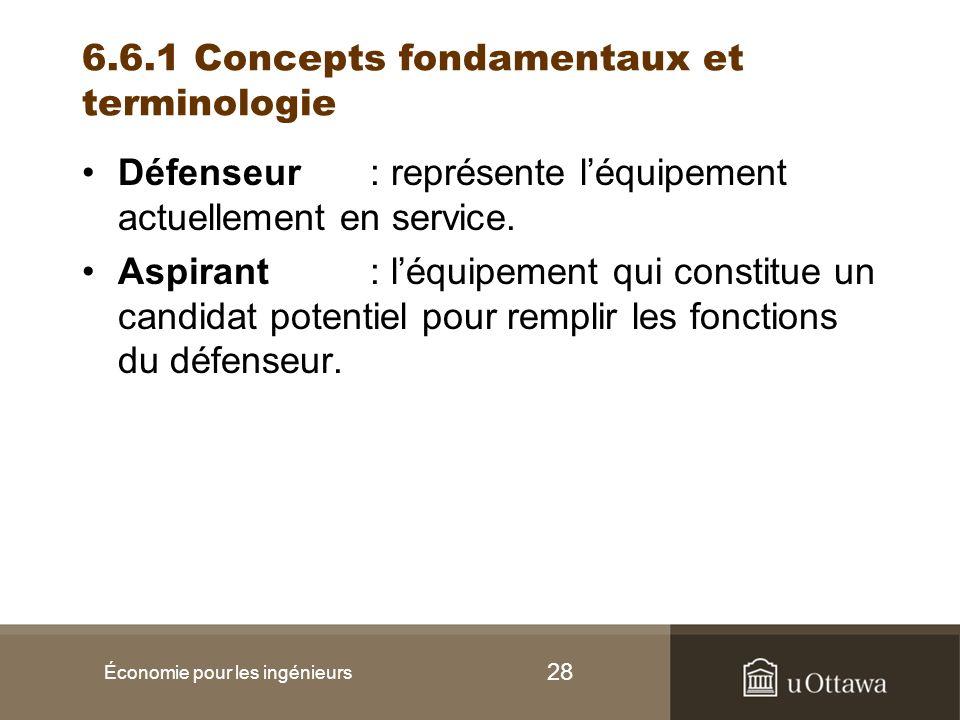 6.6.1 Concepts fondamentaux et terminologie