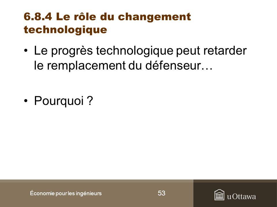 6.8.4 Le rôle du changement technologique