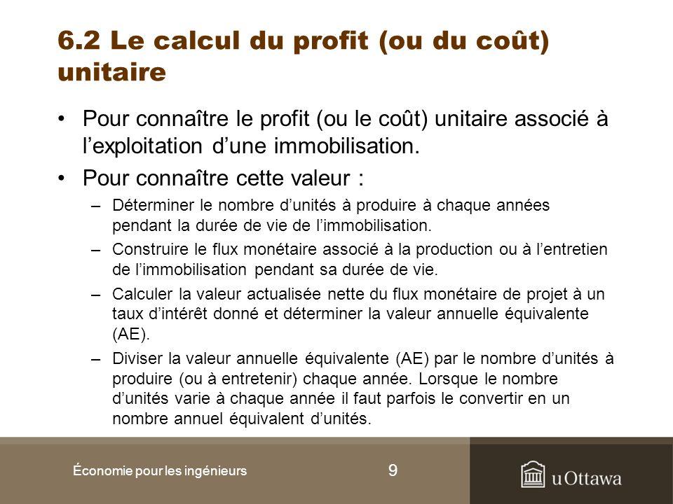 6.2 Le calcul du profit (ou du coût) unitaire