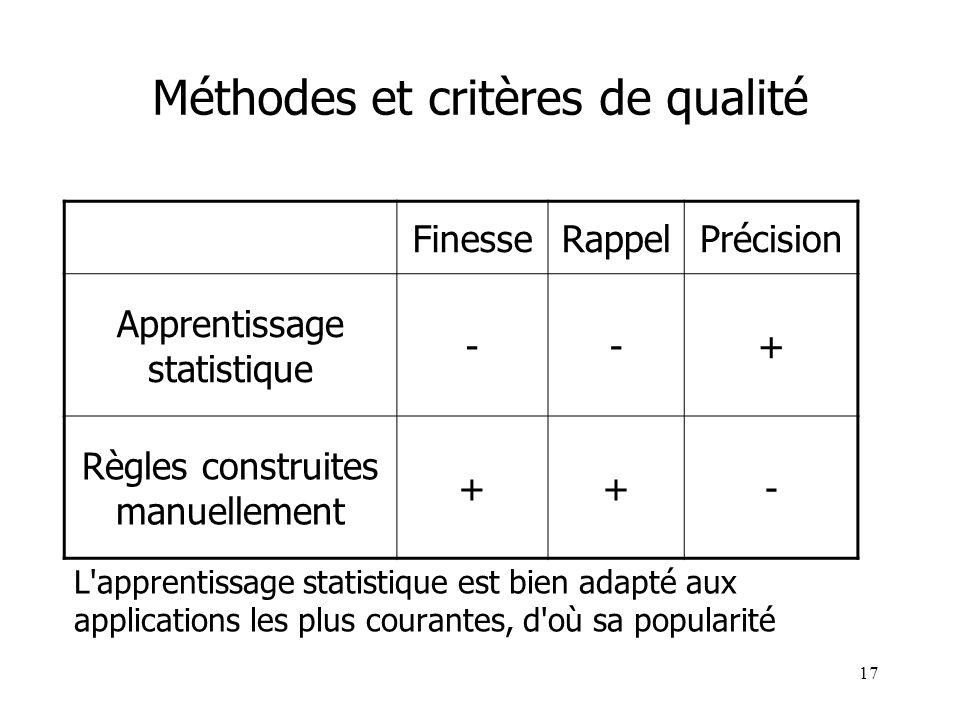 Méthodes et critères de qualité