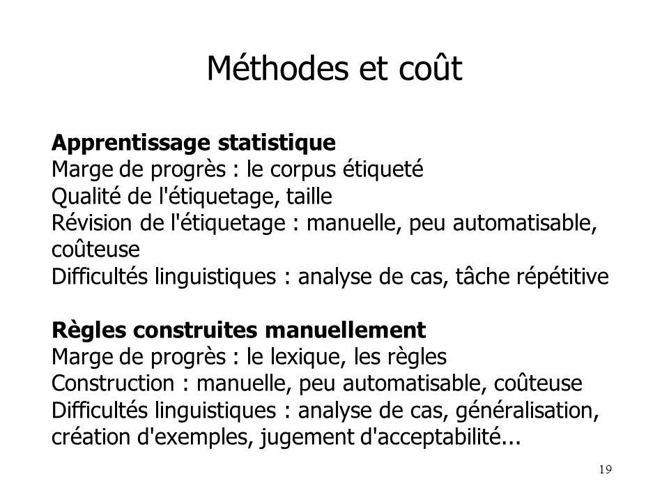 Méthodes et coût Apprentissage statistique