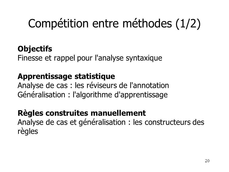 Compétition entre méthodes (1/2)