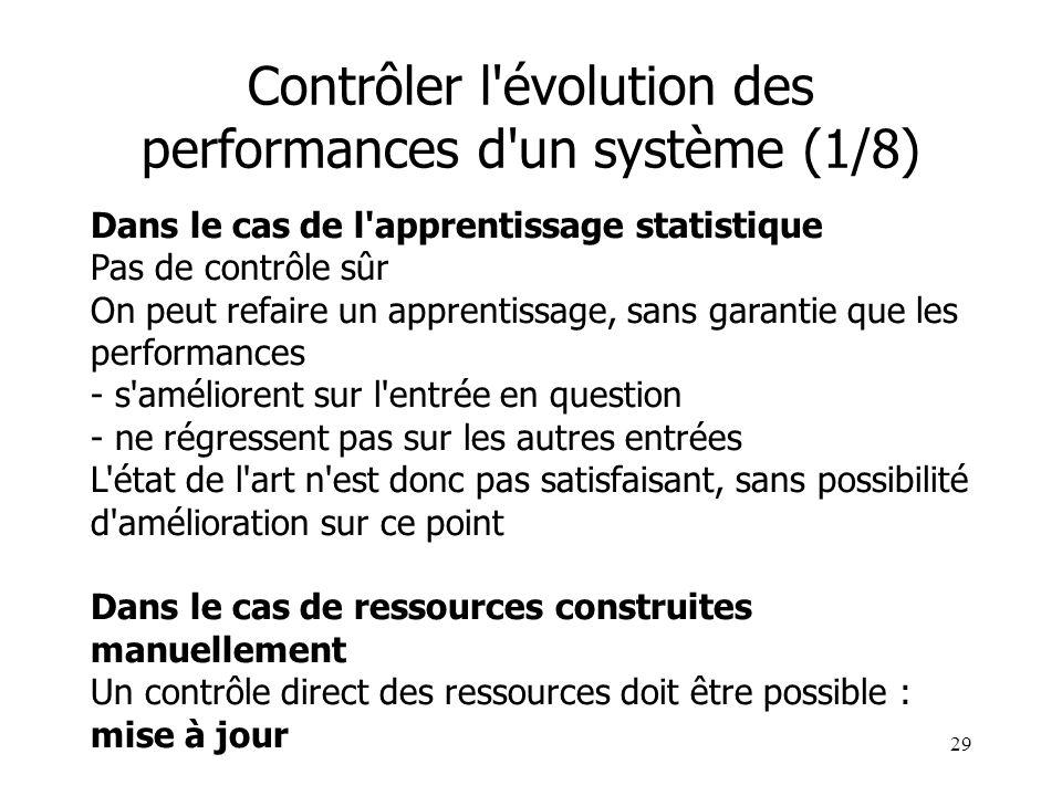 Contrôler l évolution des performances d un système (1/8)