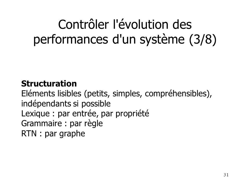 Contrôler l évolution des performances d un système (3/8)