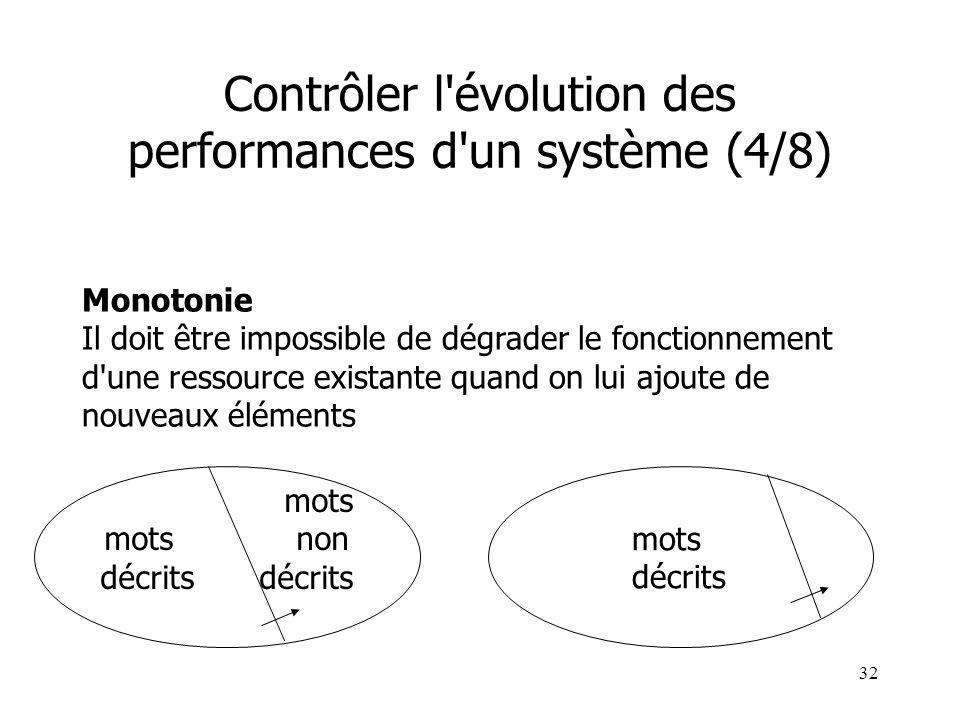 Contrôler l évolution des performances d un système (4/8)