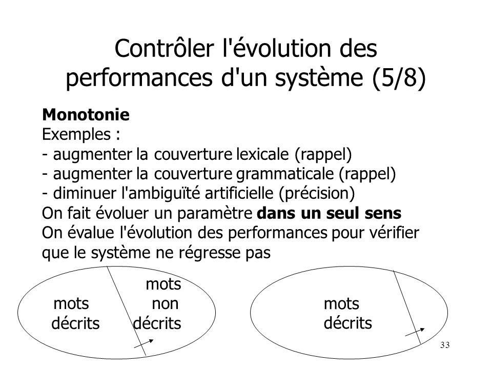 Contrôler l évolution des performances d un système (5/8)