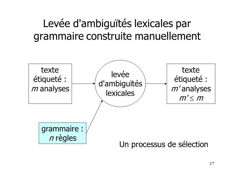 Levée d ambiguïtés lexicales par grammaire construite manuellement