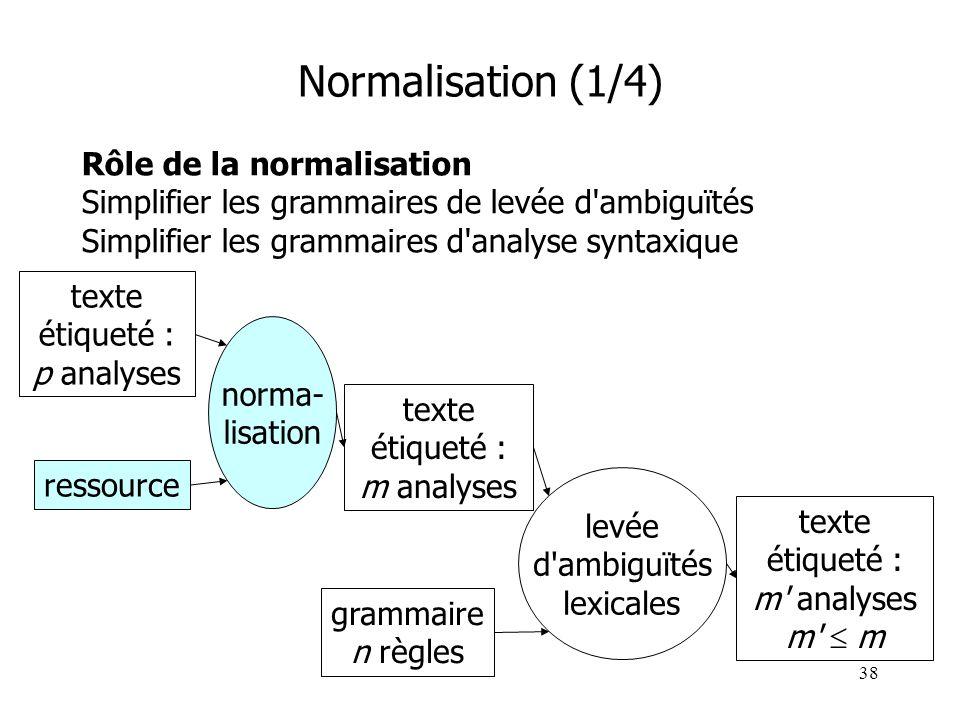Normalisation (1/4) Rôle de la normalisation Simplifier les grammaires de levée d ambiguïtés Simplifier les grammaires d analyse syntaxique.