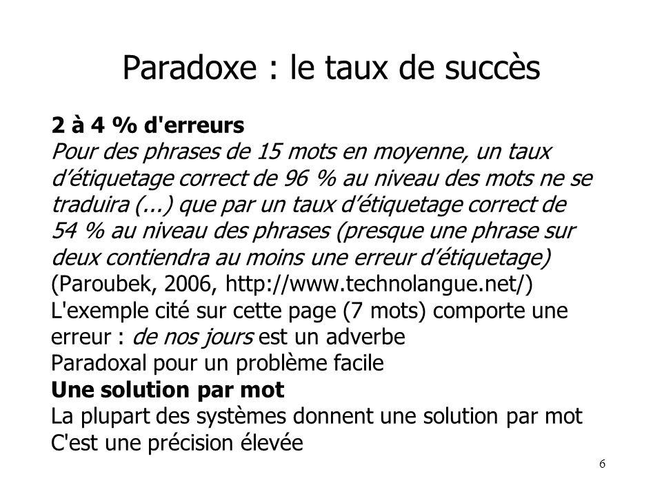 Paradoxe : le taux de succès