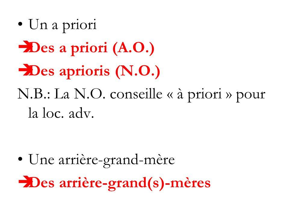 Un a priori Des a priori (A.O.) Des aprioris (N.O.) N.B.: La N.O. conseille « à priori » pour la loc. adv.