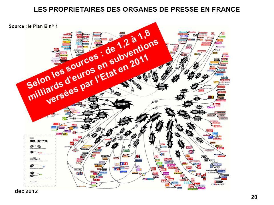 LES PROPRIETAIRES DES ORGANES DE PRESSE EN FRANCE