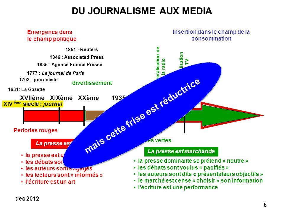 DU JOURNALISME AUX MEDIA