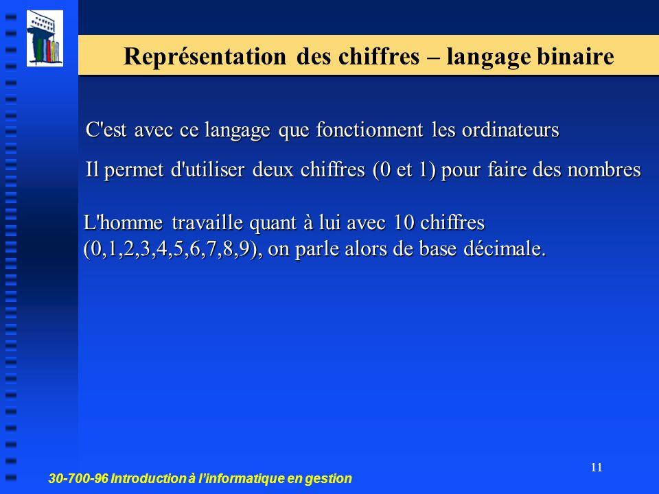 Représentation des chiffres – langage binaire