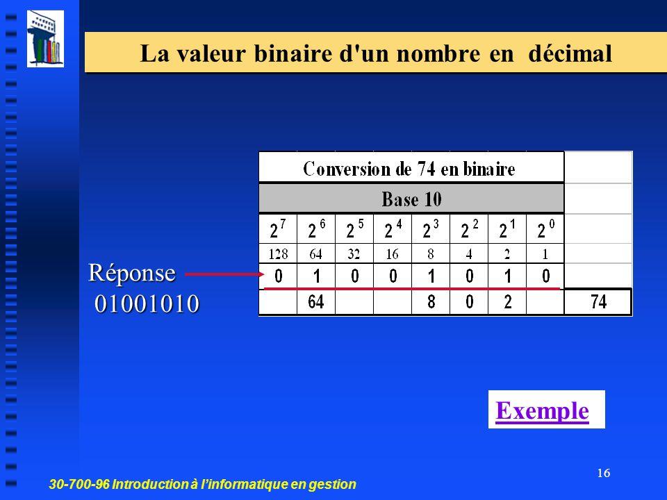 La valeur binaire d un nombre en décimal
