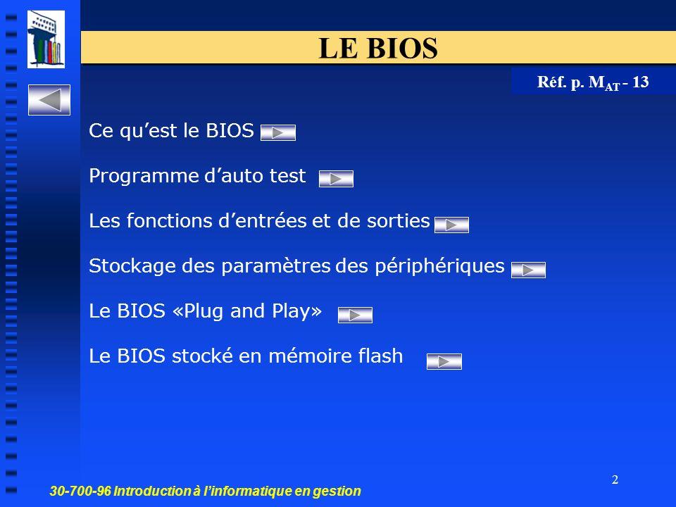 LE BIOS Ce qu'est le BIOS Programme d'auto test