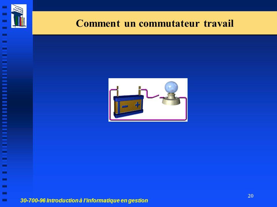 Comment un commutateur travail