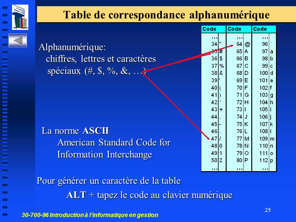 Table de correspondance alphanumérique
