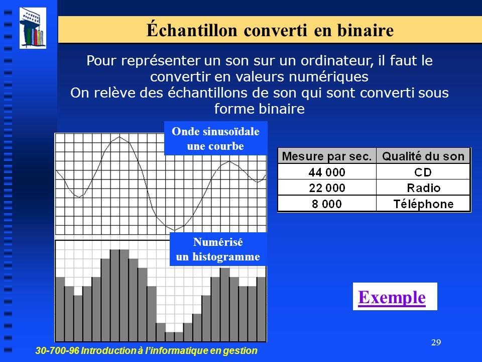 Échantillon converti en binaire