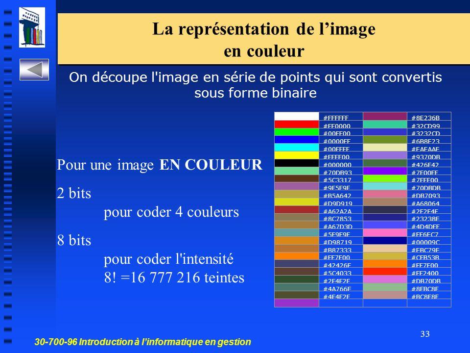 La représentation de l'image en couleur