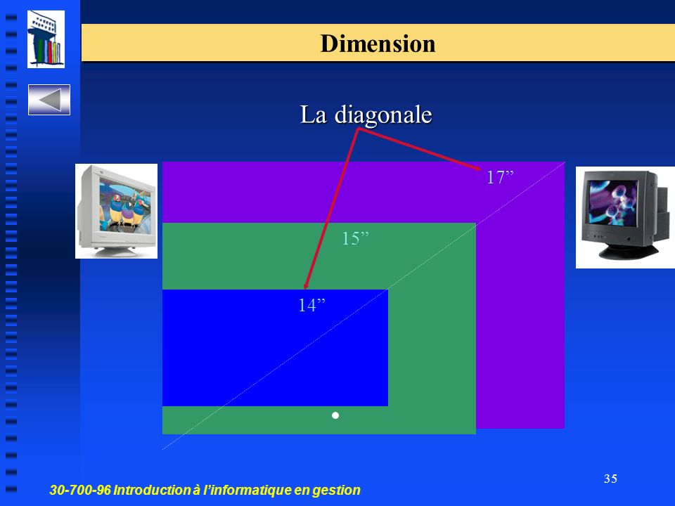 Dimension 17 15 14 La diagonale