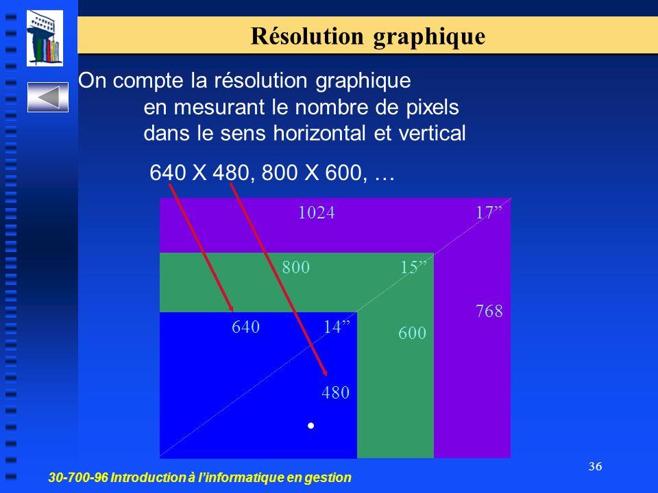 Résolution graphique On compte la résolution graphique en mesurant le nombre de pixels dans le sens horizontal et vertical.