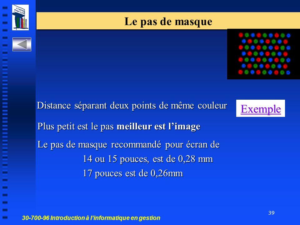 Le pas de masque Exemple Distance séparant deux points de même couleur