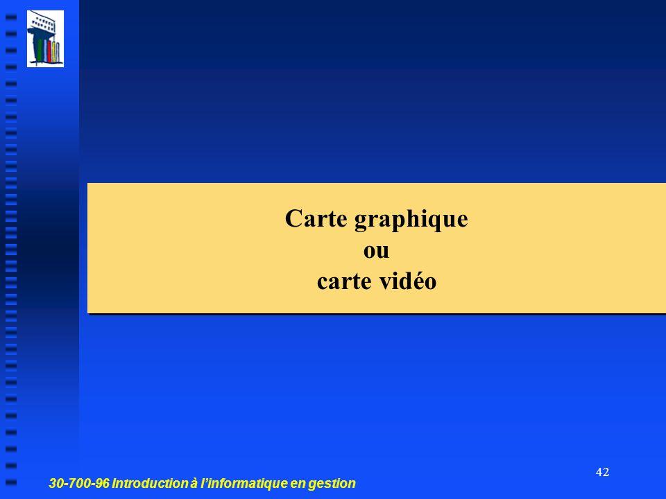 Carte graphique ou carte vidéo