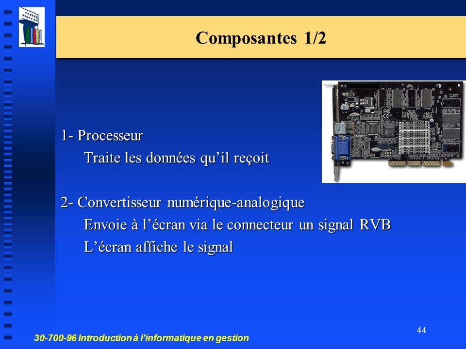 Composantes 1/2 1- Processeur Traite les données qu'il reçoit