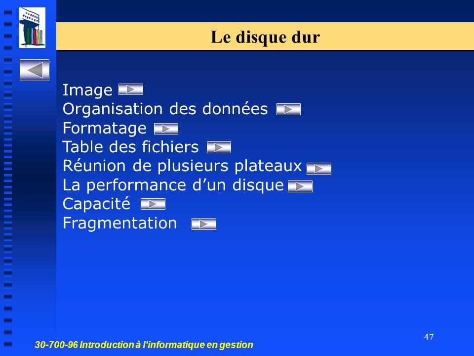 Le disque dur Image Organisation des données Formatage