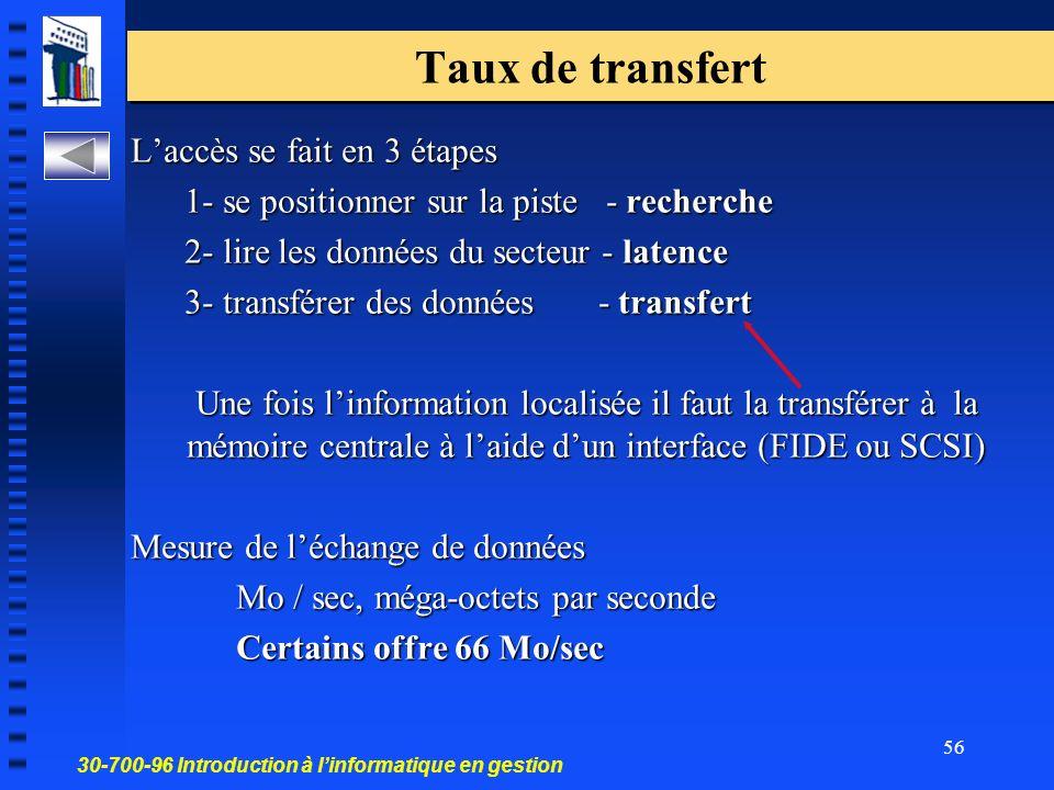 Taux de transfert L'accès se fait en 3 étapes
