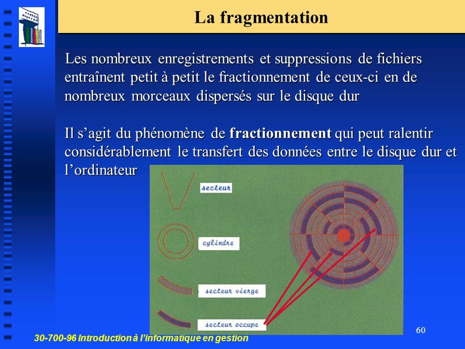 La fragmentation