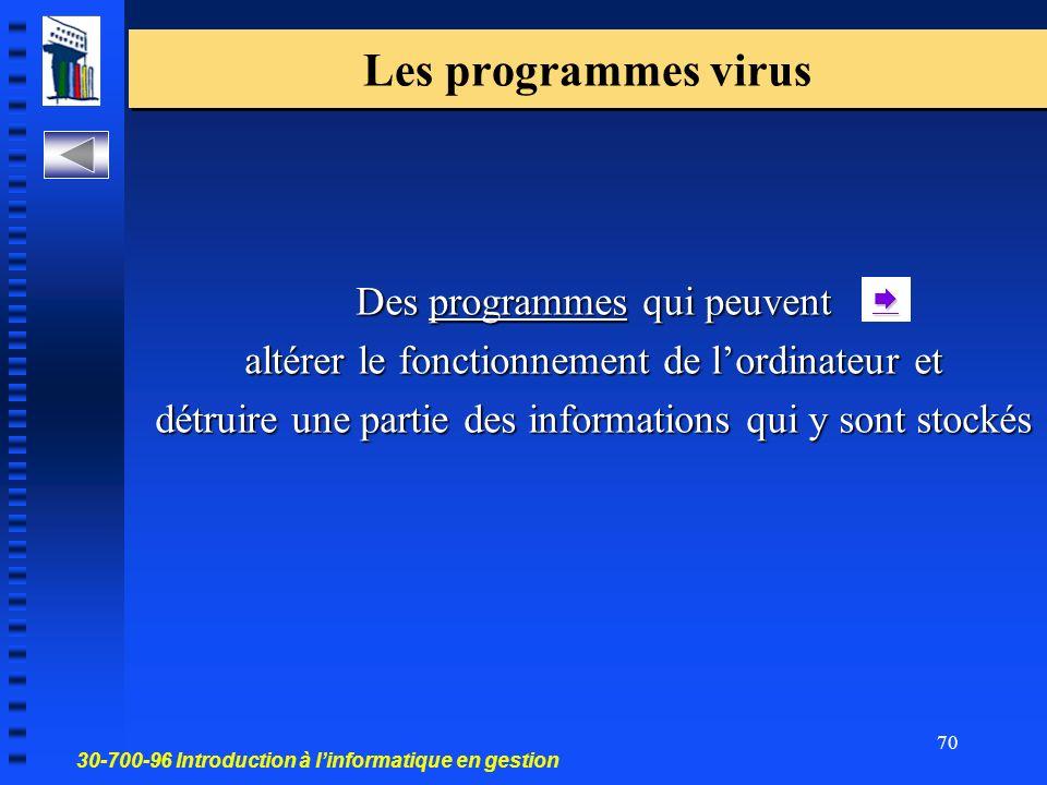 Les programmes virus Des programmes qui peuvent